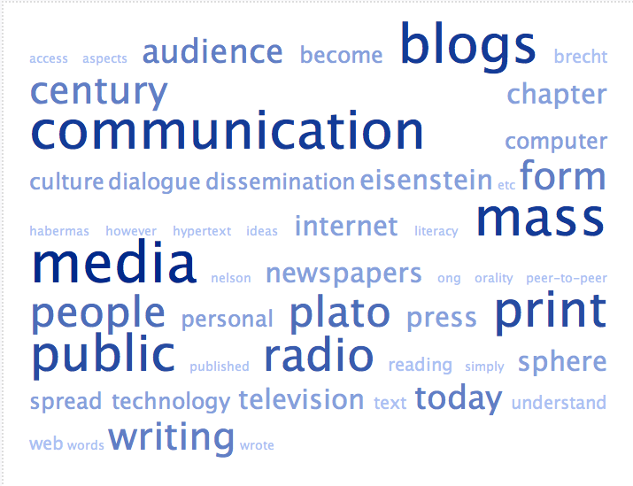 Tagcloud of Bards to Blogs draft