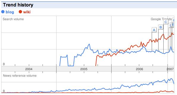 trends google nuru massasje i oslo