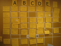 schedule at PDF2007 unconference