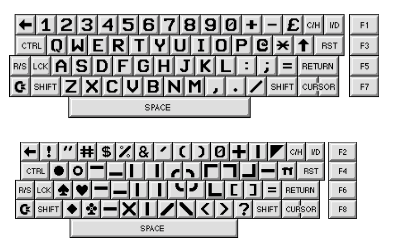 C64-keyboard-layout