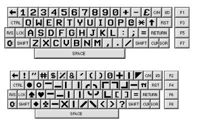 C64-keyboard-layout