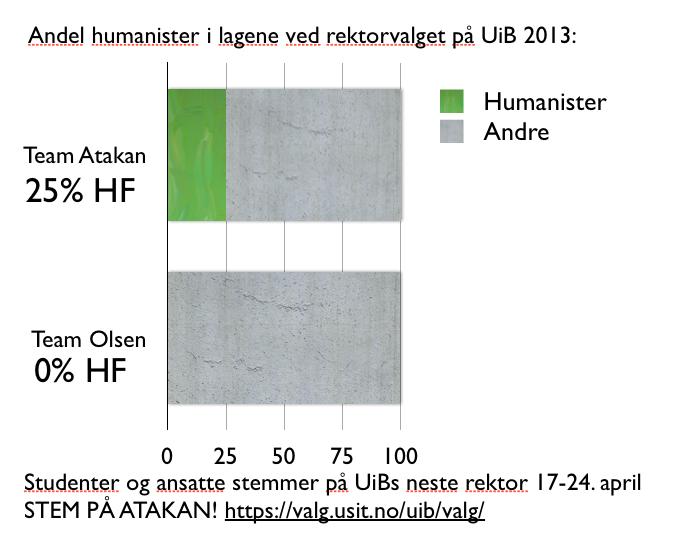 andel-humanister-team-atakan